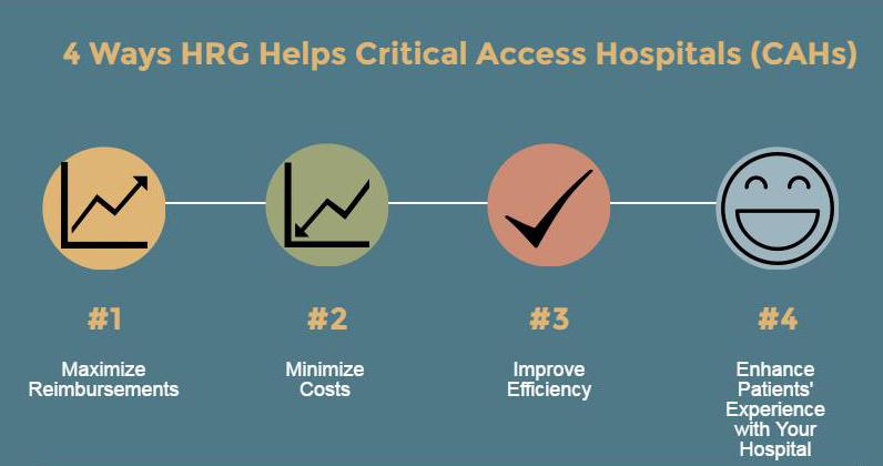 4-ways-hrg-helps-critical-access-hospitals