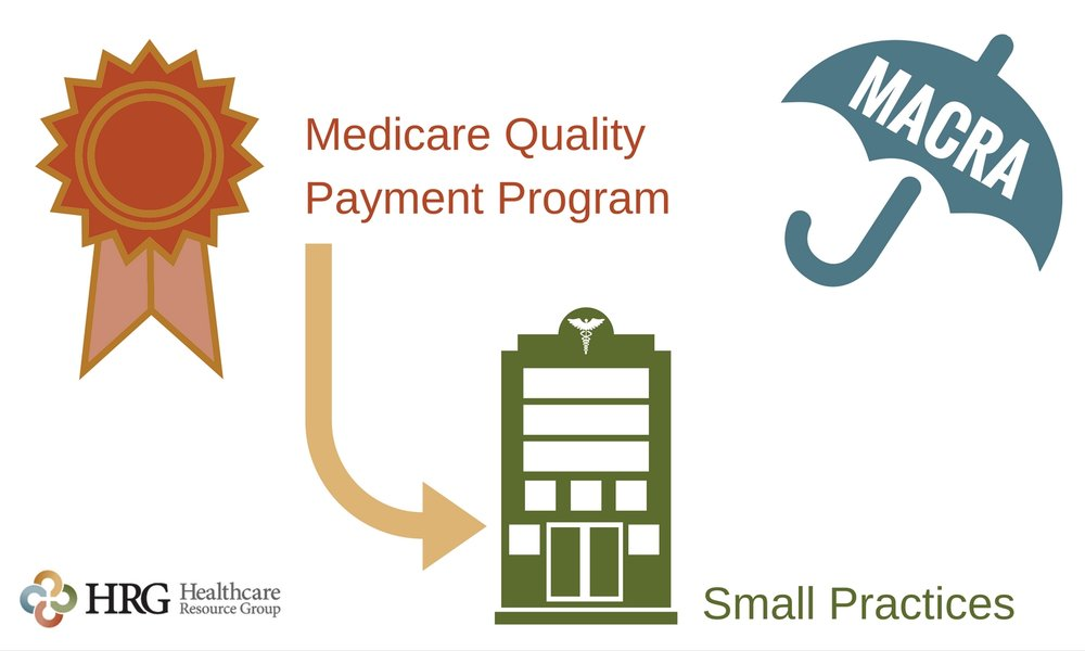 HRG-Medicare-Quality-Program-Participation-Blog-Graphic.jpg