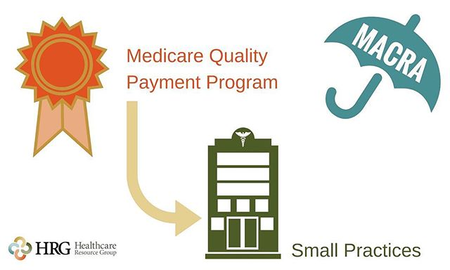 Small Practices - Wondering what to do now Medicare Quality Payment Program (QPP) regulations have been issued? Read about it in our newest Industry Updates blog! www.hrgpros.com