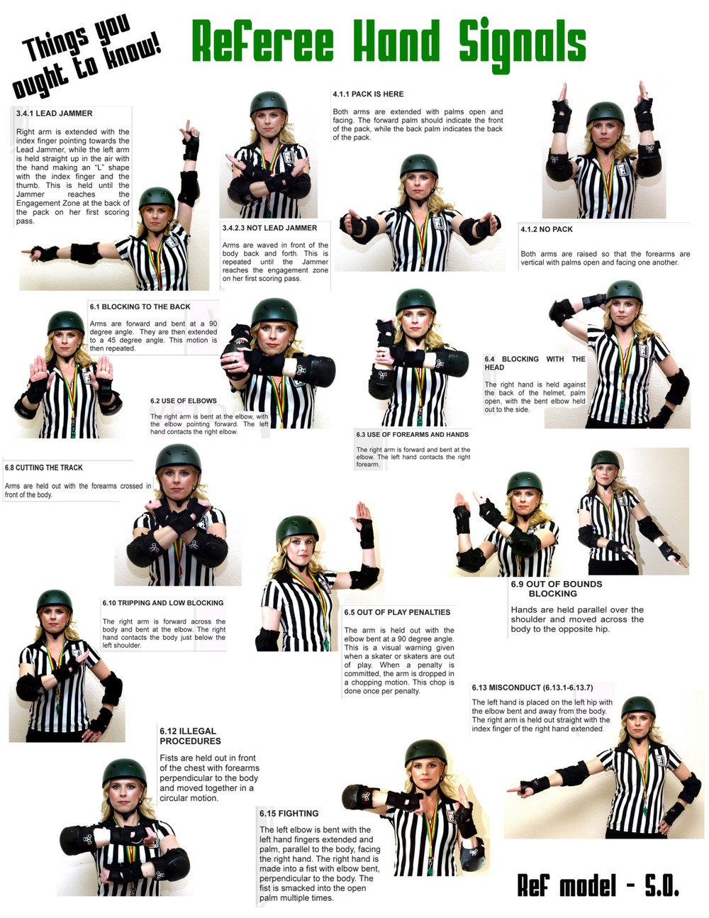 Common Referee Hand Signals. This poster is from Platte Valley Roller Vixens.