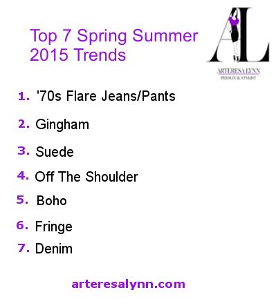 Spring Summer 2015 Trends