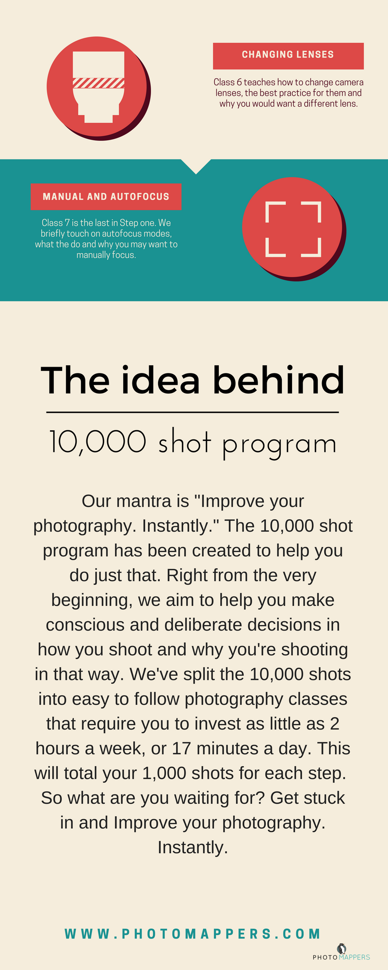 Online Photography classes : Photography Mastery - 10,000 shot program
