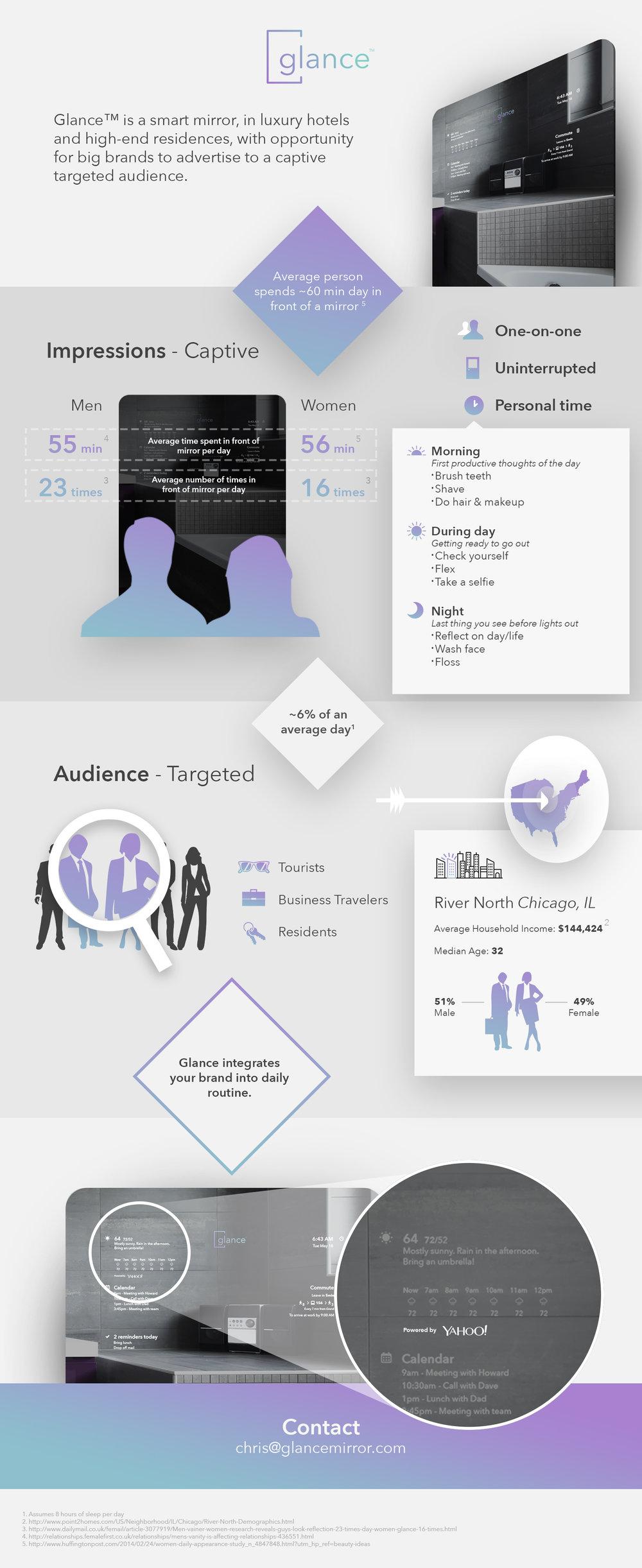 GlanceAd-infographic.jpg
