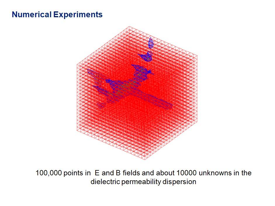 Рис. 2. Результат решения в трехмерном представлении