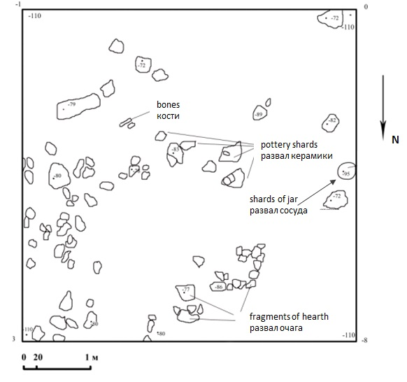 Fig.1. Sheme of the archaeological objects location.