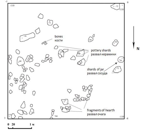 Рис.1 Схема расположения обнаруженных археологических объектов на участке тестового раскопа.