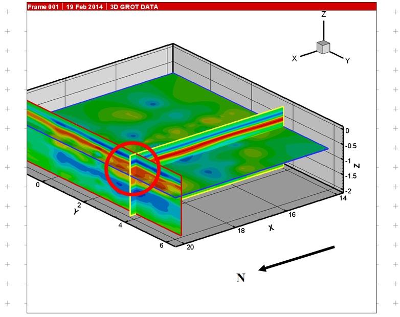 Рис. 2. Зона очага по данным георадиолокации на пересечении плоскостей по Х,Y и Z координатам в программе обработки GROT.