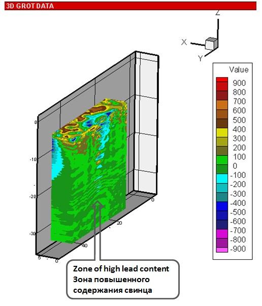 радарограмма 3D