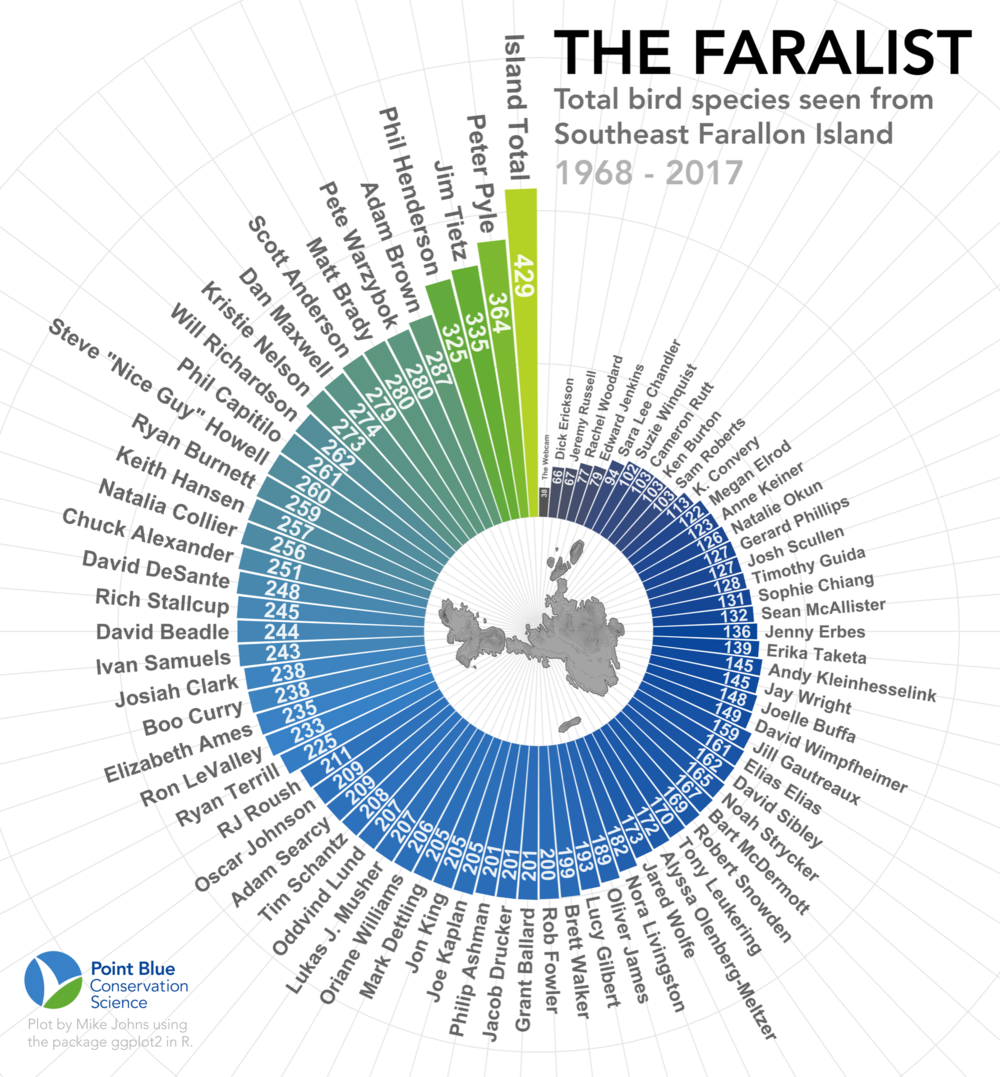 faralist.v2.small.png