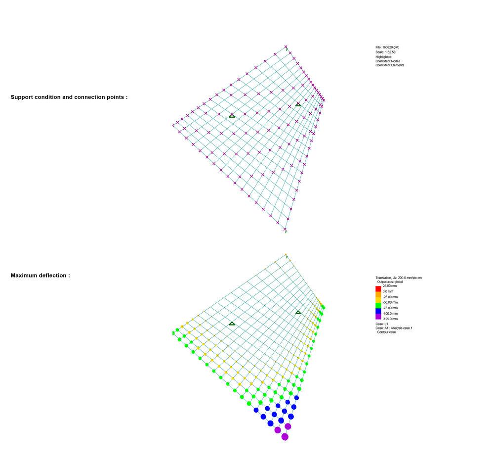 160820 TedX Structure 1.jpg