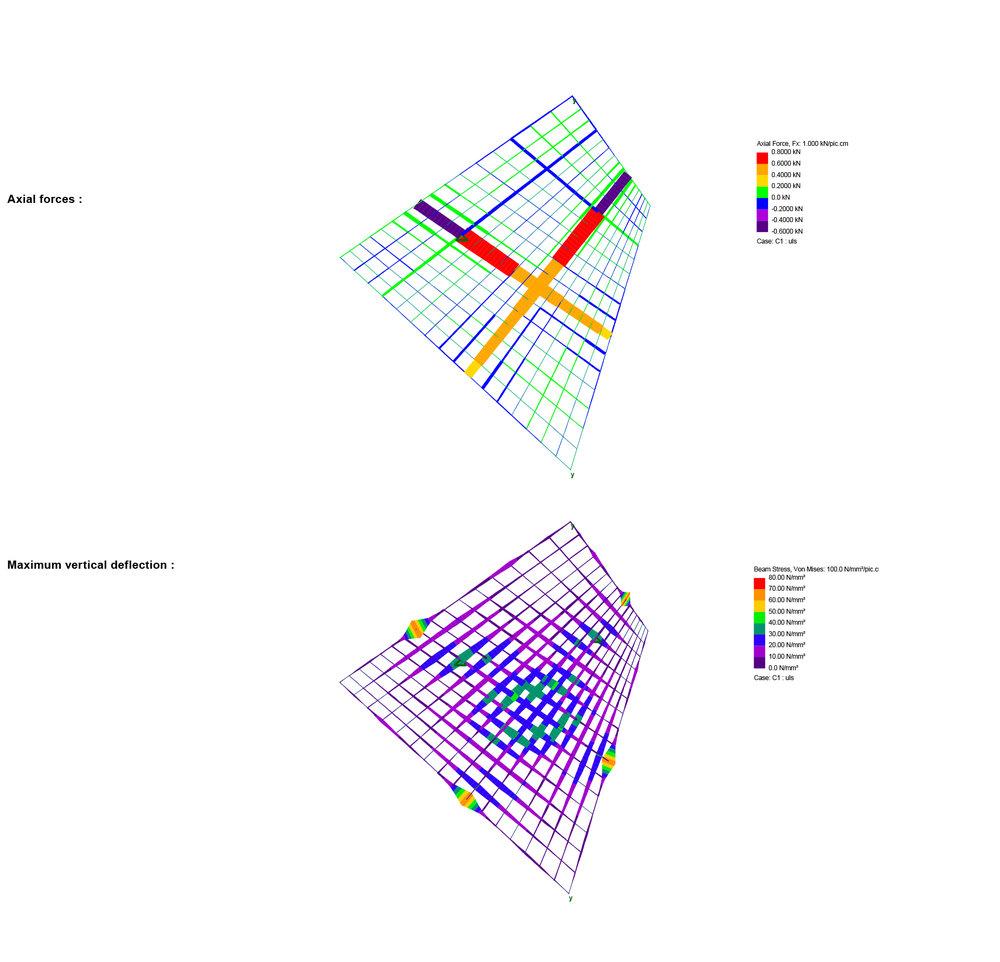 160820 TedX Structure 2.jpg