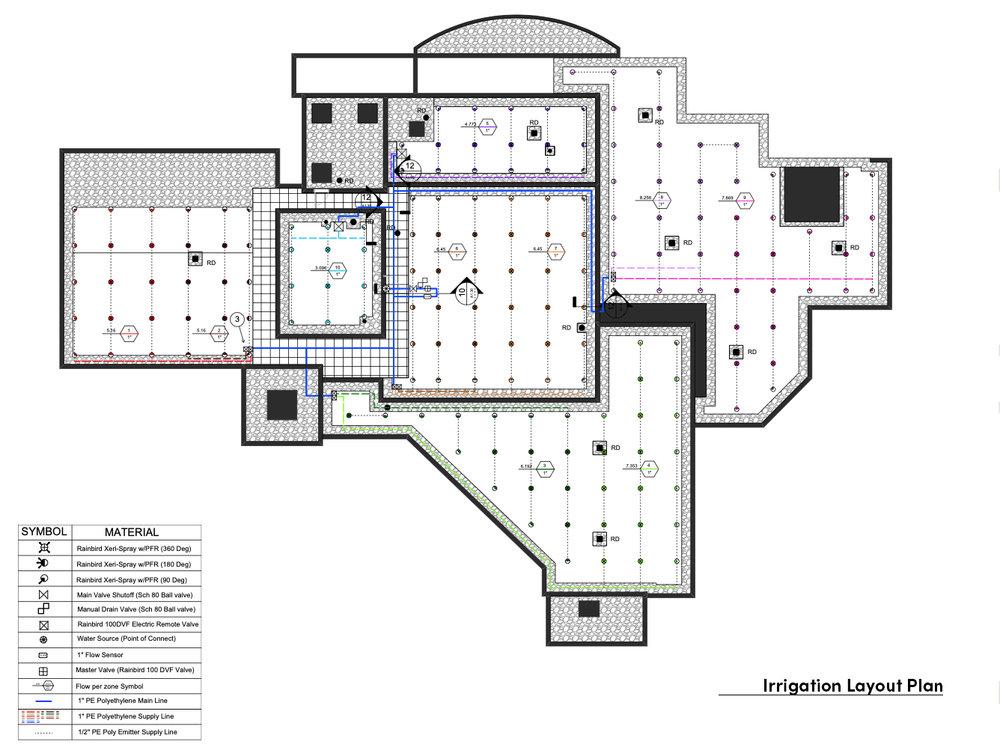 RGR_HBS_MCARTHUR_irrgation_design.jpg