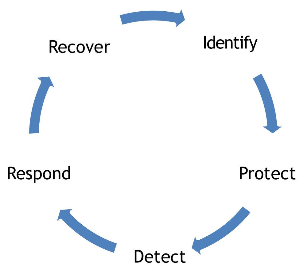 Chart5copy.jpg
