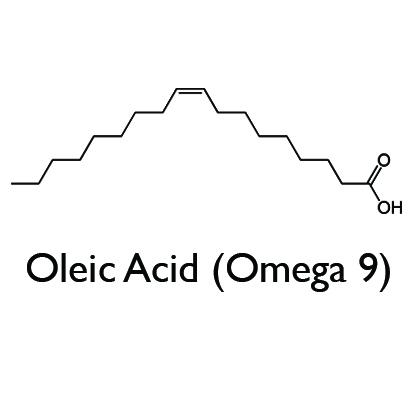 Oleic Acid (omega 9).jpg