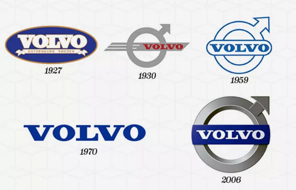 The 50 Most Iconic Brands And Logos Part 1 The Logo Shop Graphic
