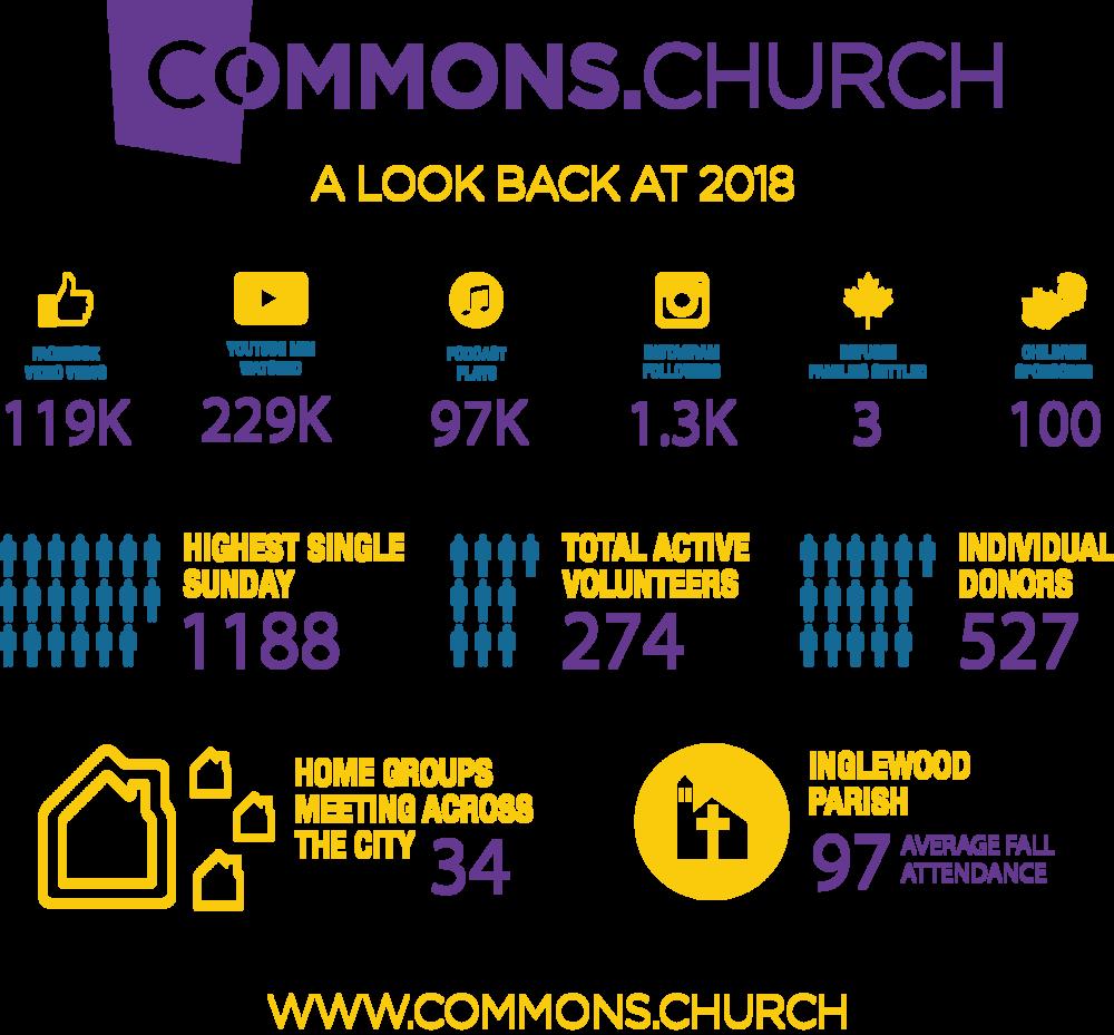 2018_social stats_w.png
