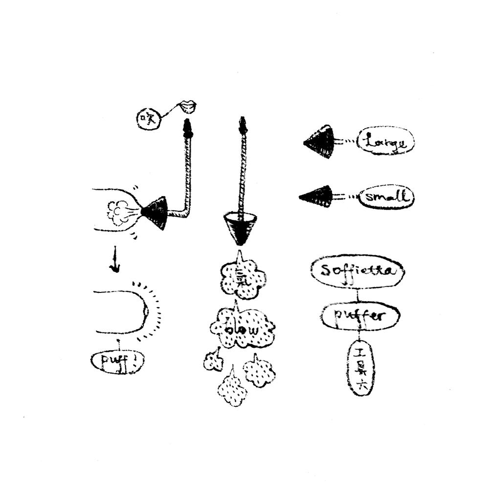 08.   工具六,Sophietta / Puffer 圆锥型的吹气工具。圆锥的头部分有多种直径尺寸,可以完全贴合在不同大小开口的玻璃器上。杆部中空,用于吹气。在使用过程中,L型可以吹制者自己完成向内吹气的动作,一字型则需要助手帮助。Sophi主要用于转接到实心吹杆后反方向向器皿口内吹气使玻璃壁膨胀起来,一来可以使壁变得轻薄,二来也节省了开口工作时长。有时也会对准某些局部吹气,起到局部冷却玻璃温度的作用。  Tool 06. Sophietta / Puffer A tool used as a puffer to further inflate a vessel after it has been removed from the blowpipe and is attached to the pontil. It consists of a curved metal tube attached to a conical nozzle. The glass blower reheats the vessel, inserts the nozzle into its month so that the aperture is blocked, and then inflates the vessel by blowing through the tube.