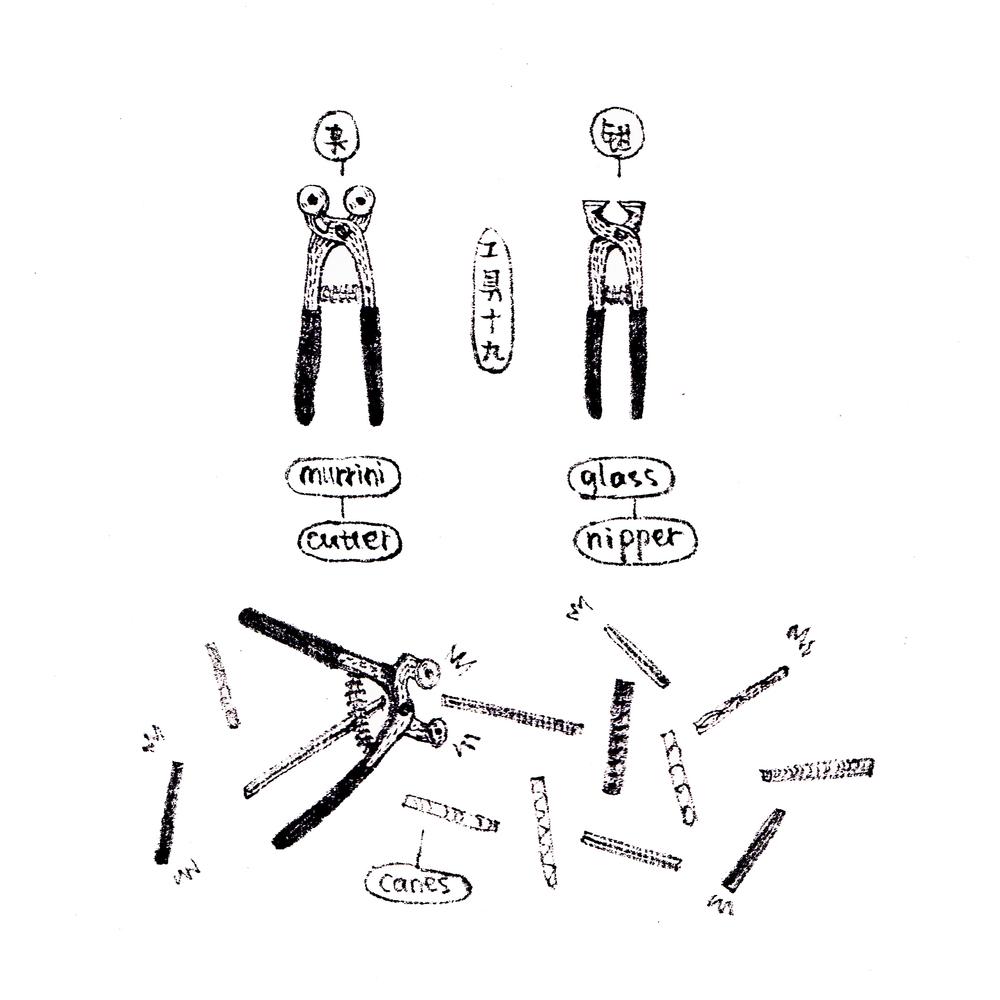 21.   工具十九,千花钳 又是一个源自意大利语的名字,中文直译过来非常武侠,自然工艺本身也炫得一塌糊涂。千花顾名思义是指那些繁复的图案,是装饰感非常强的一种表现方法。在此顺便补充下关于cane的知识:cane指玻璃棒(或条),可以做成单色或拧成各种各样的花色,纵向排列后以侧面组成图案,多用于给吹制器皿增添纹样装饰。而另一种murrini则是指玻璃横截面的图案。制作过程其实有点像做糖,将彩色玻璃拼成图案扎成捆,再抻长成细棍儿,然后用我们这幅插图里面的钳子将他们截成小段。(个人认为左侧那个最好用!)  Tool19, Murrini cutter / Glass nipper All canes fall into one of two basic categories: 1) canes that were made to be viewed from the side, for example canes with a twisted lateral pattern; or 2) canes that were made to be viewed in cross-section, for example millefiore canes. The term millefiore means 1,000 flowers and is a type of murrini often used in paperweights. Murrini cutter (or Nippers) are like color cutter used for taking slices or chunks off a rod, but with murrini there is a need for more precision to preserve the image in the murrini and the losses must be low. Thus devices are air driven for a snap action with opposing hard shape edges.