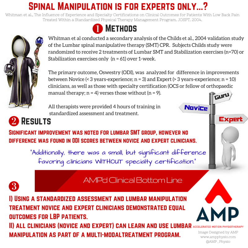 Spinal Manips: not just for experts!