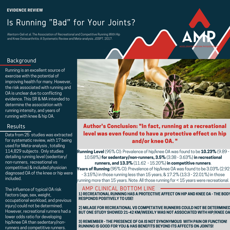 Is Running Bad for Your Joints_ - Alentorn-Geli 2017 SR.png