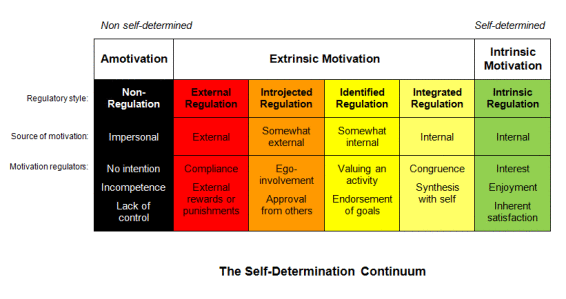 sdt-continuum.png