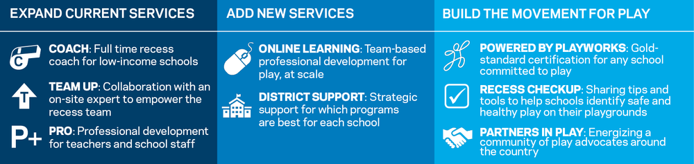 AAIM_blue_diagram_9.5.17_legend.png