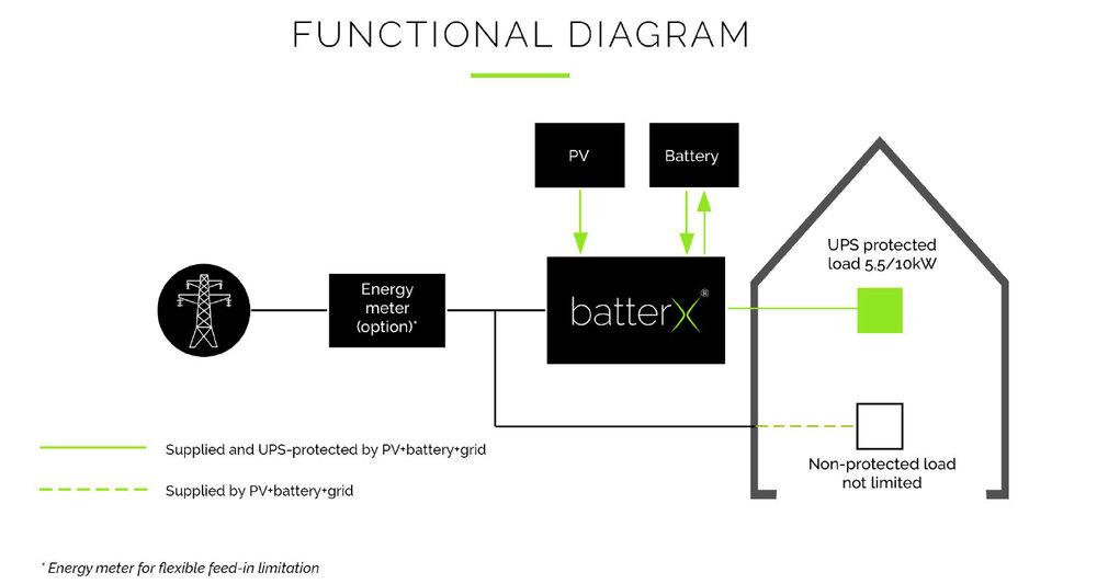 Functional Diagram.jpg