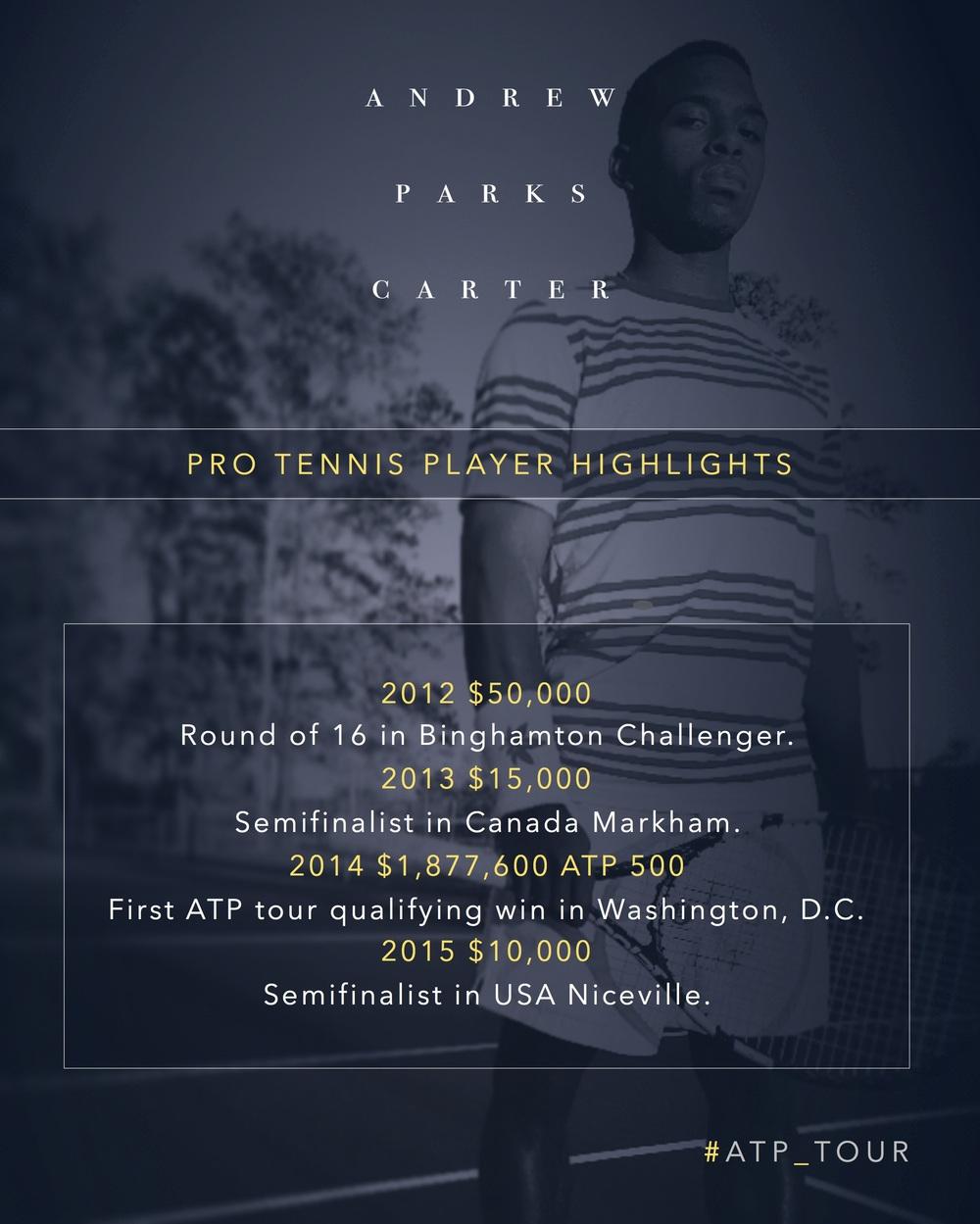 APC highlight card atp tour - Houston Tennis .jpg