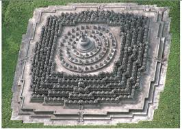 Bird's eye view of Borobudur Temple Complex