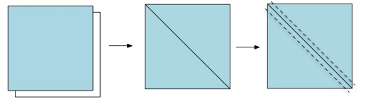 Take two Squares right sides together, make a line down the diagonal and sew on either side of the line. cut apart on the drawn line to create two half square triangle units.