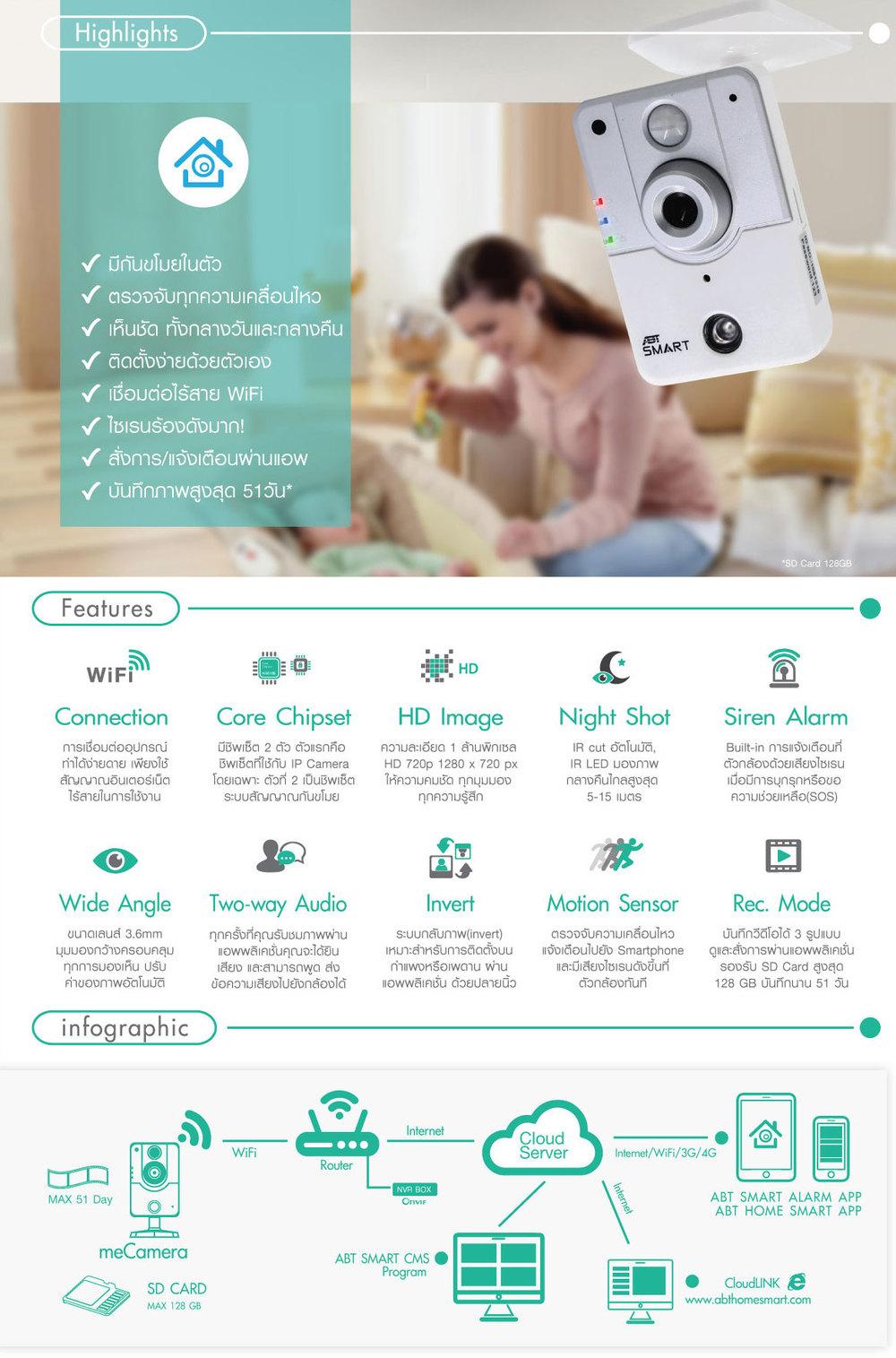 ABT SMART HOME : MECAMERA