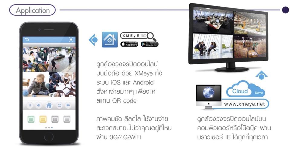 abt smart office application