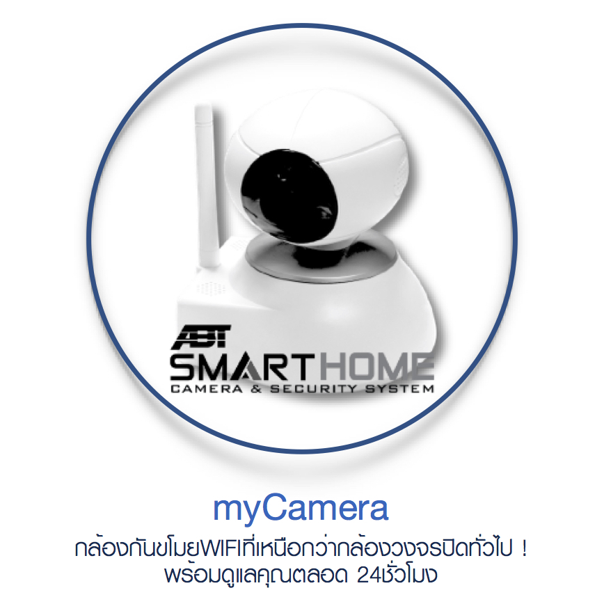 act my-camera