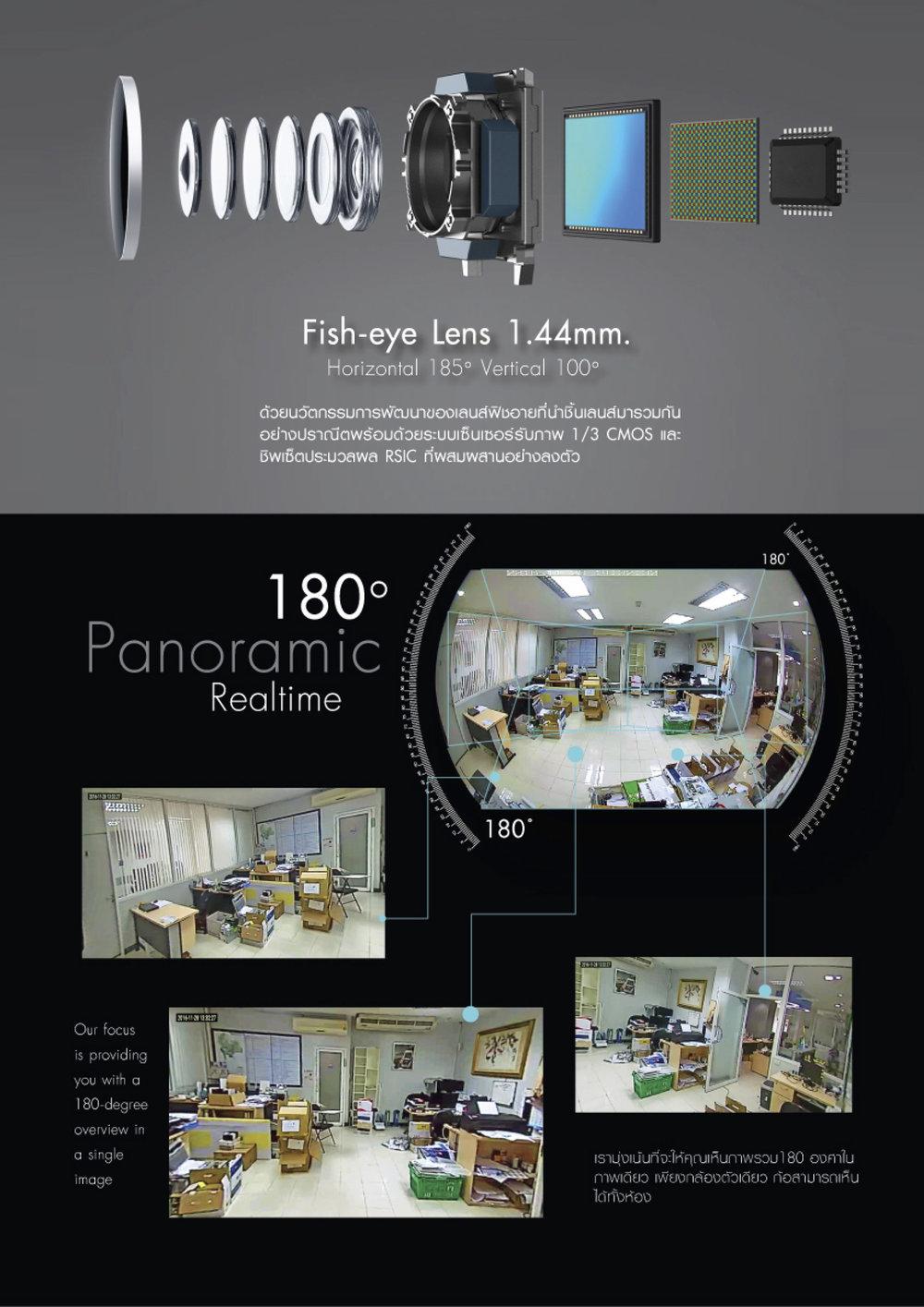 ABT smart pano360, fisheye, panorama กล้องพาโนรามา360องศา, กล้องกันขโมย, กล้องไวไฟ, กล้องวงจรปิดราคาถูก, สินค้าคุณภาพ, ABT, ABT SMART, CCTV, IP CAMERA
