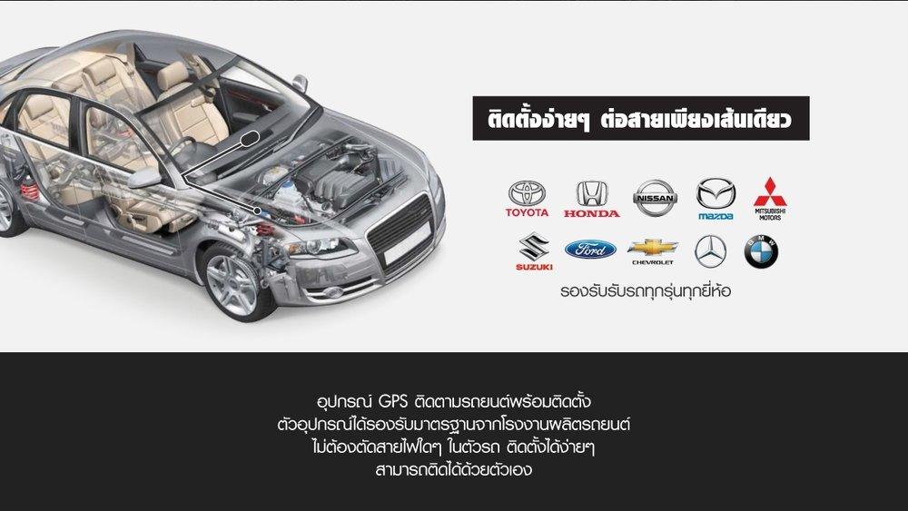 GPSแจกฟรี ติดตามรถยนต์ ไม่ต้องตัดต่อสายไฟ ติดตั้งได้ด้วยตัวเอง ABG ABT สัญญาณกันขโมยรถยนต์