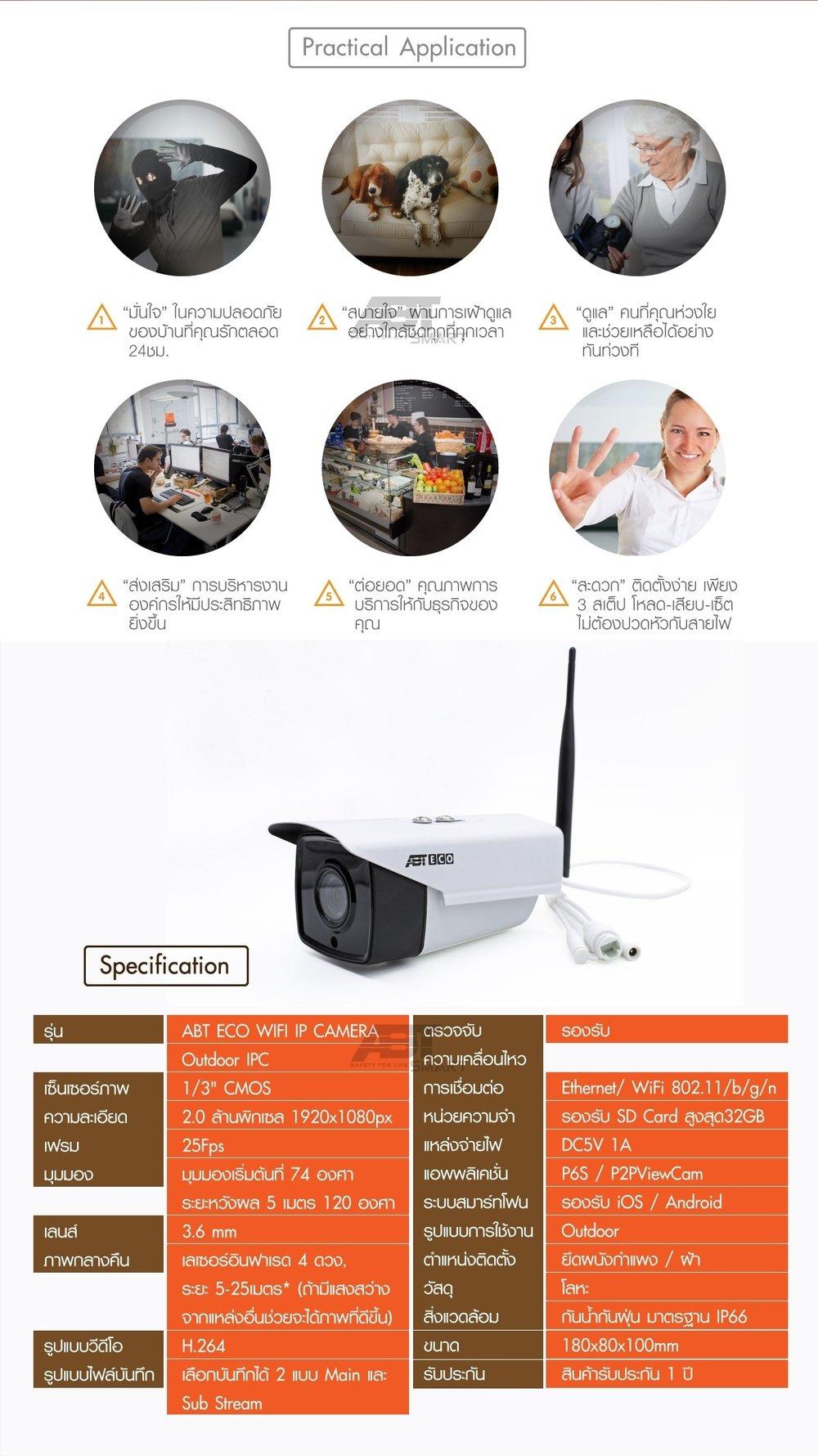 ABT SMART HOME - ABT ECO02