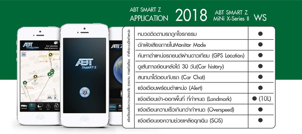 ABT Z APPLICATIION