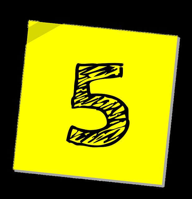 5 Quick Steps Create a Marketing Plan