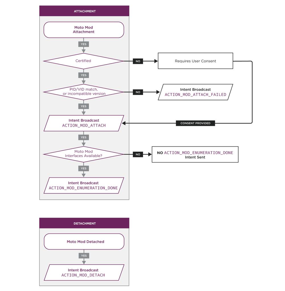 modmanager-diagram-02.png