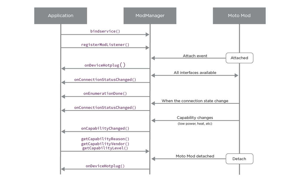 modmanager-diagram-03.png