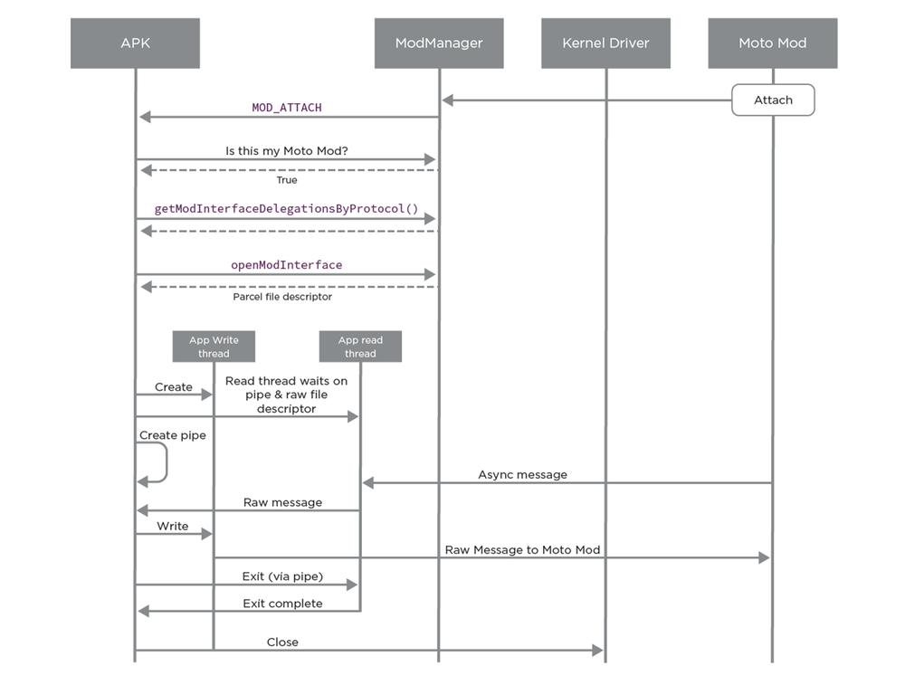 modraw-diagram-03