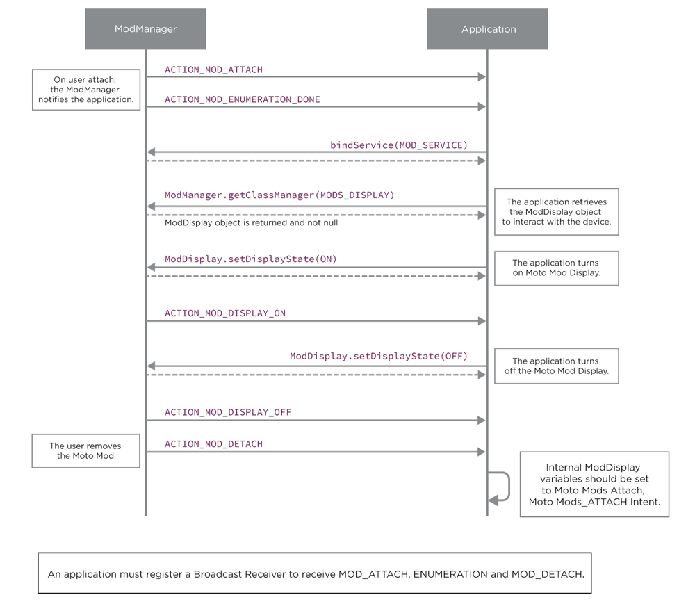 moddisplay-diagram-01.png