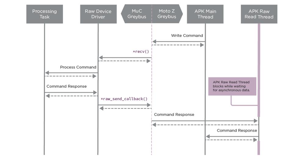 firmwareraw-diagram-02.png