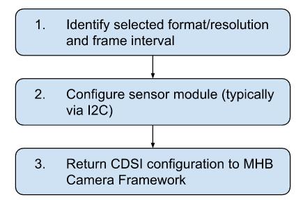 camera-ext-diagram-2.png