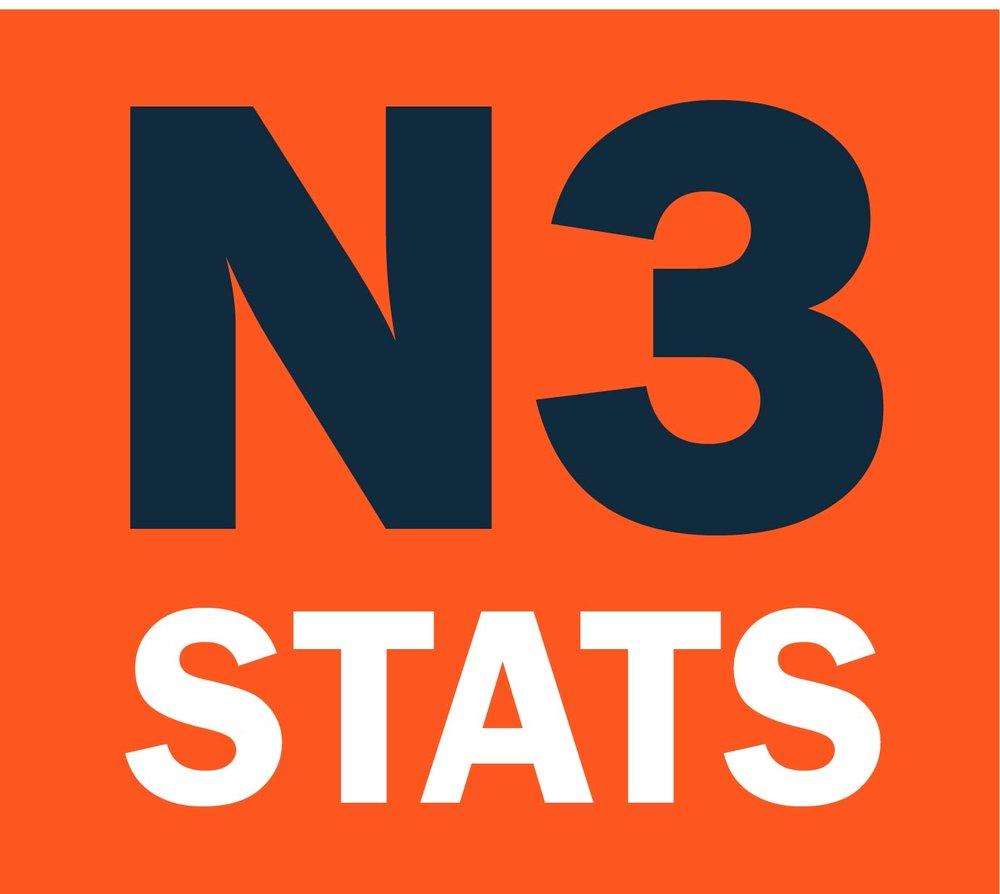 N3 Stats.jpg