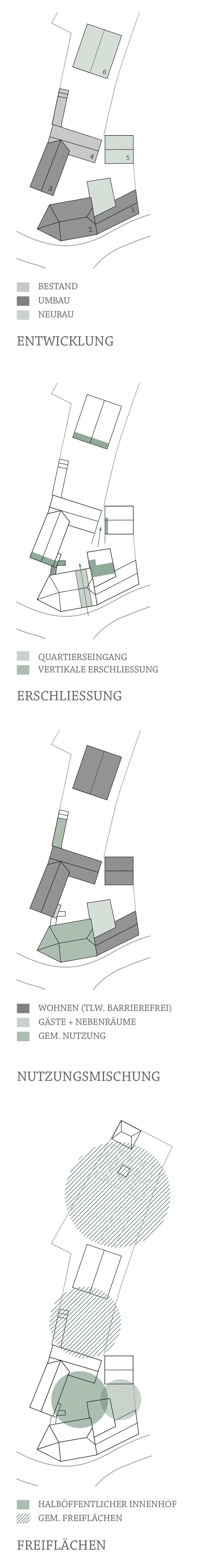 KERCHER_Architetkur_Finklerhof_Konzept.jpg