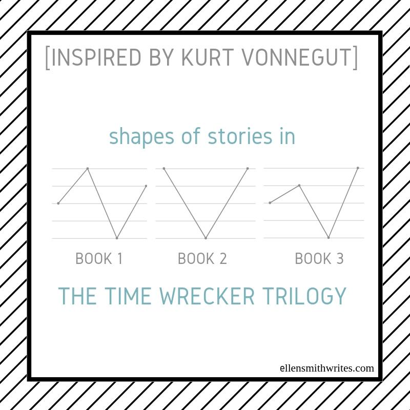 "Shapes of Stories in The Time Wrecker Trilogy by Ellen Smith [graph]    Inspiration: Kurt Vonnegut's ""Shapes of Stories"" from the Ellen Smith Writes blog http://www.ellensmithwrites.com/blog/2016/4/27/plotting-inspiration-kurt-vonneguts-shapes-of-stories"
