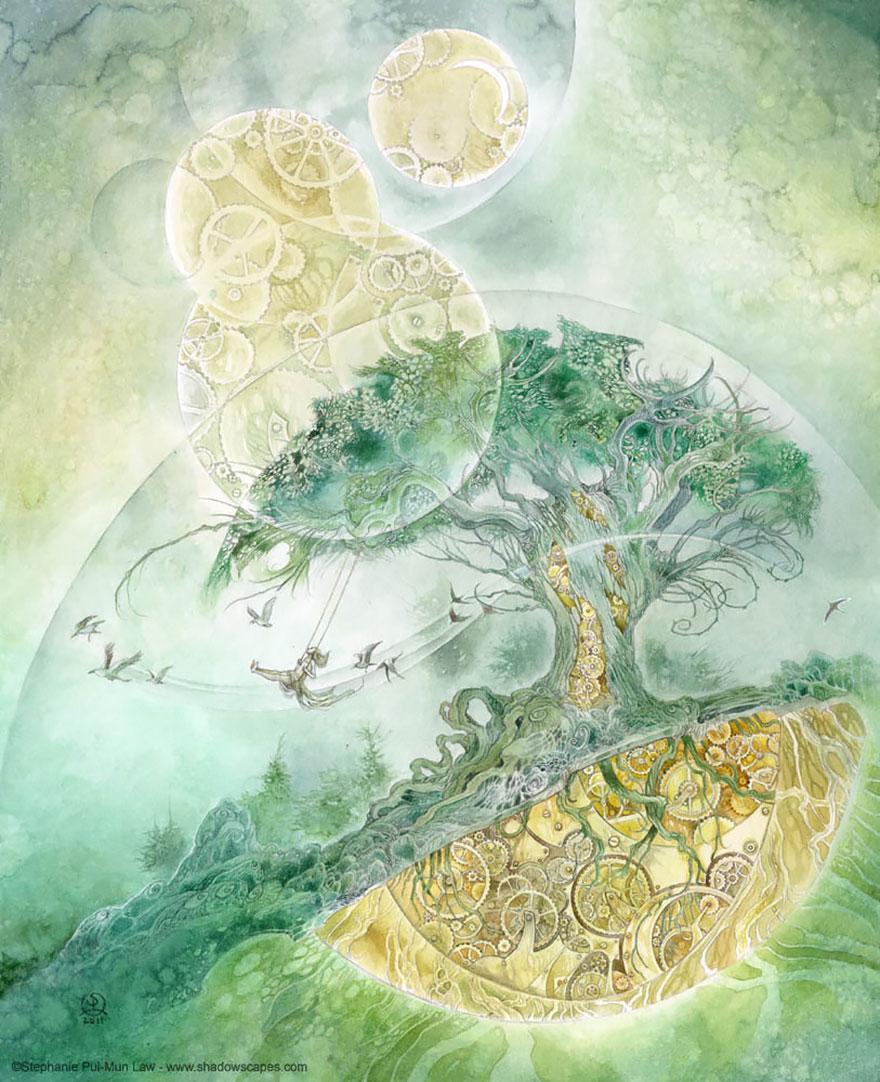 Art Ii Surrealism Watercolor - Lessons - Tes Teach