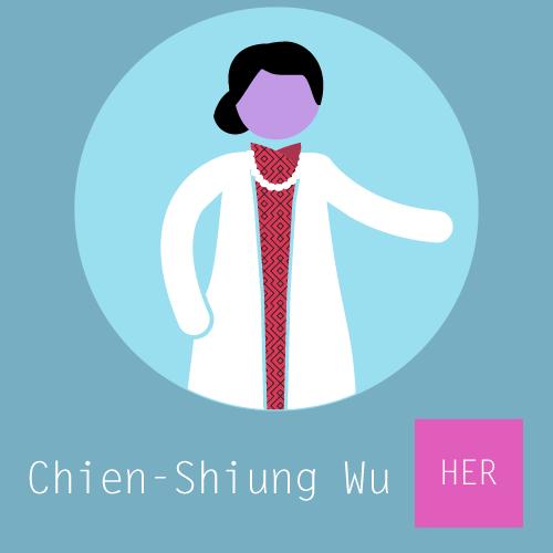 ChienWu