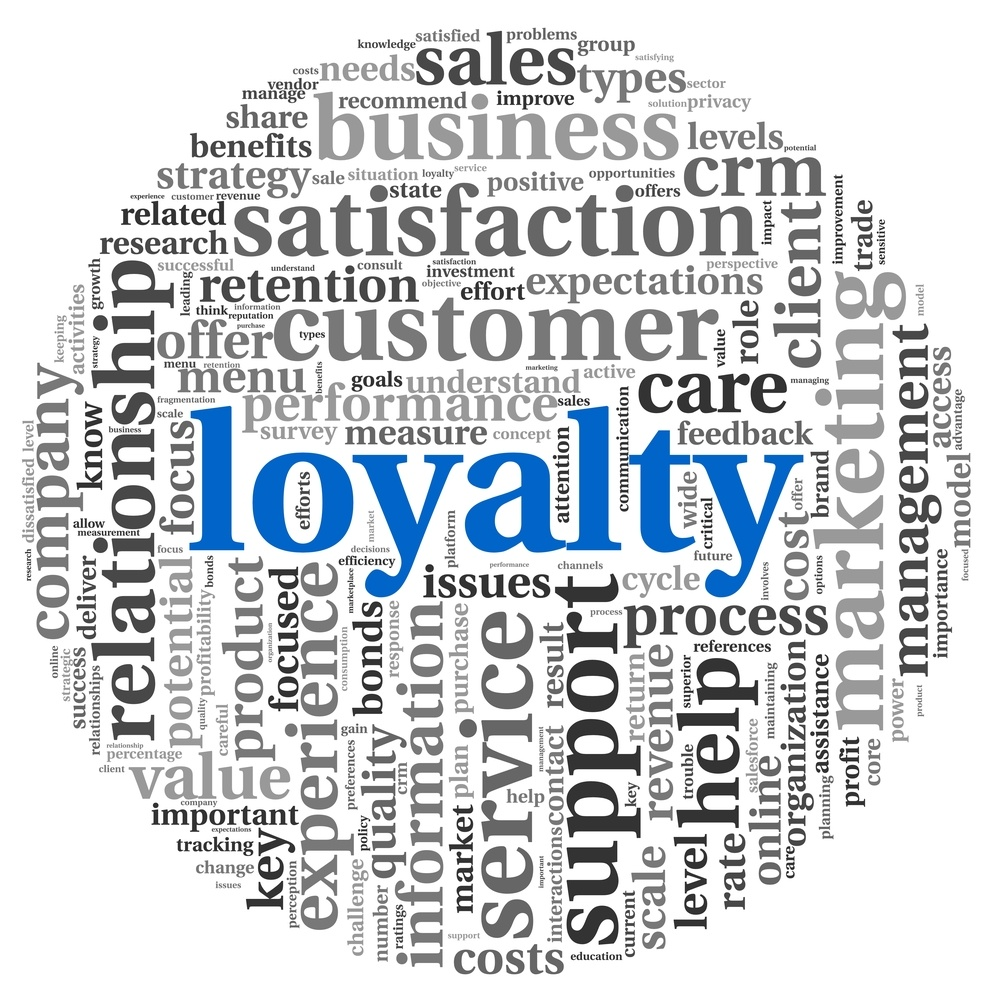 Inbound marketing for manufacturers, specifically hardscape materials manufacturers, increases b2B customer loyalty.